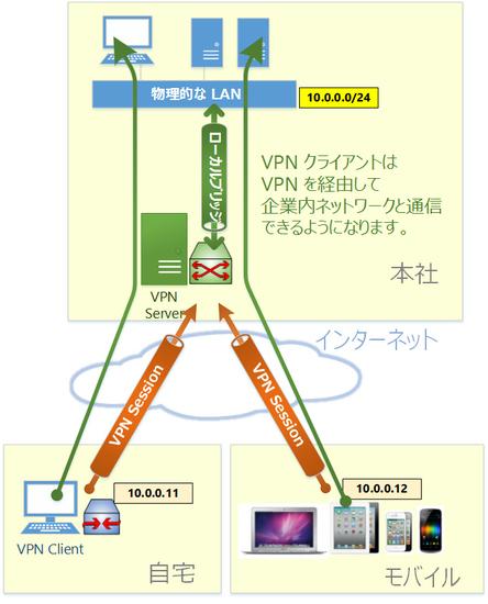 1_remote1.jpg