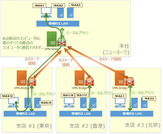 1_bridge.jpg