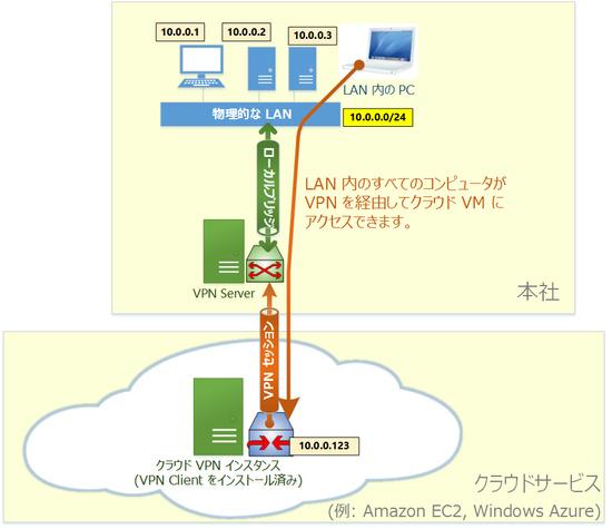2_cloud2.jpg