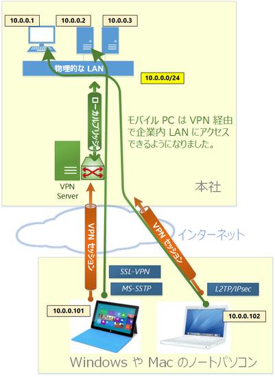 3_laptop.jpg