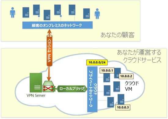 4_cloud.jpg
