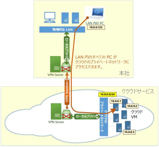 2_cloud3.jpg